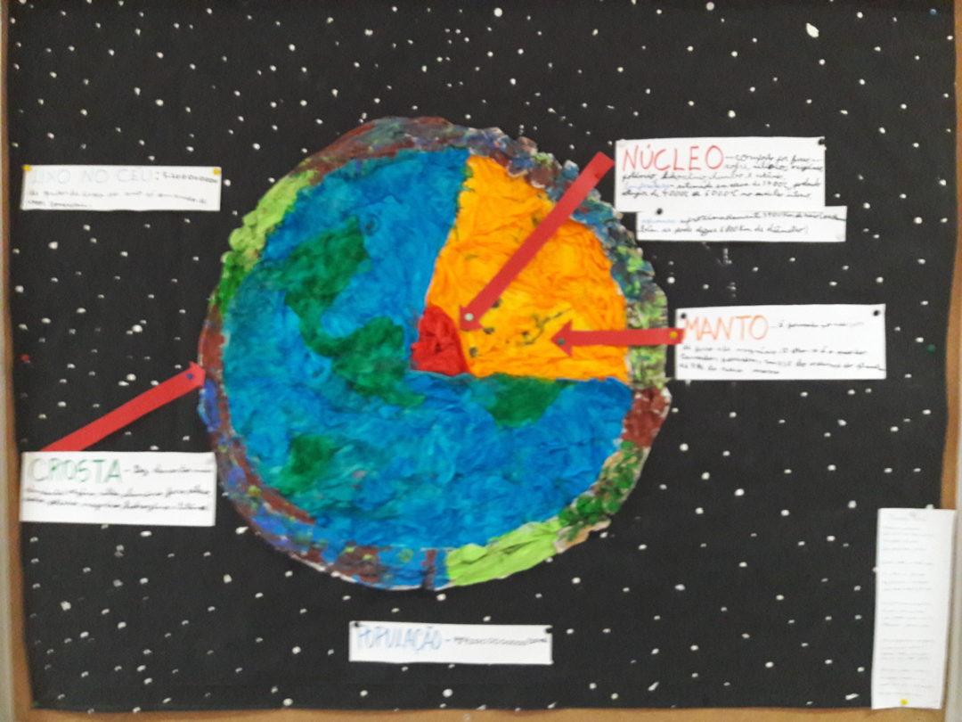 Comemoração do Dia da Terra