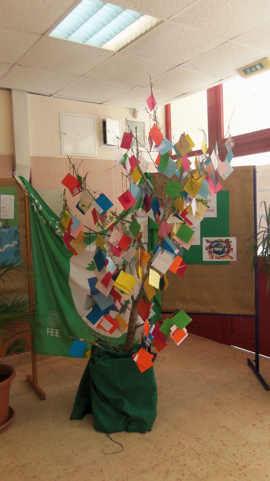 """Escola Básica 2.3. de Freiria """" Compromete-te com a Terra!""""  #fazpeloclima #ecoescolasfazpeloclima #ecoschools #globalactiondays Objetivo"""