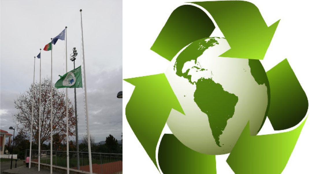 Escola Internacional de Torres Vedras – Recicla pelo Planeta!